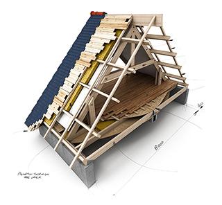عکس شماتیک پوشش سقف شینگل
